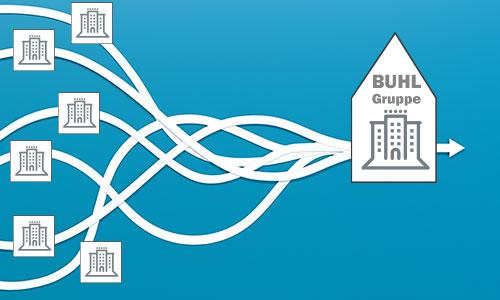 2019 History Gruppe Die BUHL Gruppe wird zum Konzern